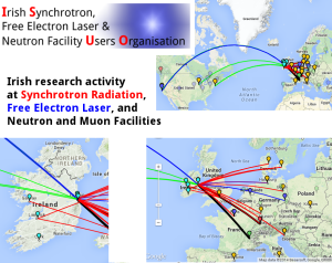 Irish usage of EU and US Synchrotron Radiation, Free Electron Laser and Neutron and Muon beam facilities