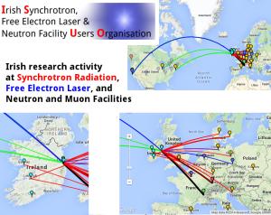 Irish usage of EU and US Synchrotron Radiation, Free Electron Laser and Neutron and Muon beam facilities