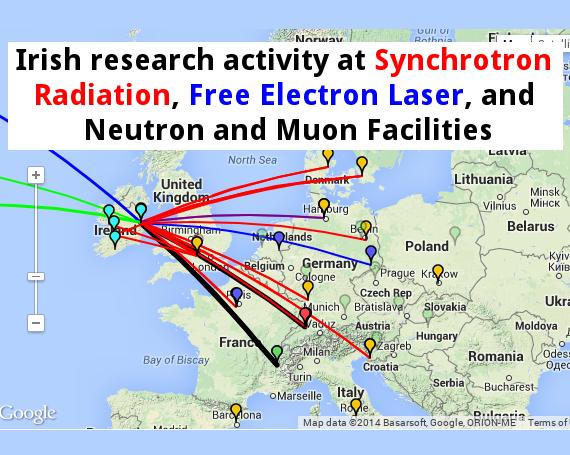 Irish Research Activity