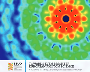 Towards Even Brighter European Photon Science
